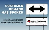 Red Hat Microsoft UEFI