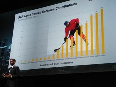 SAP Open Source Hockey Stick